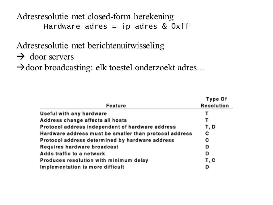 Adresresolutie met closed-form berekening Hardware_adres = ip_adres & 0xff Adresresolutie met berichtenuitwisseling  door servers  door broadcasting: elk toestel onderzoekt adres…