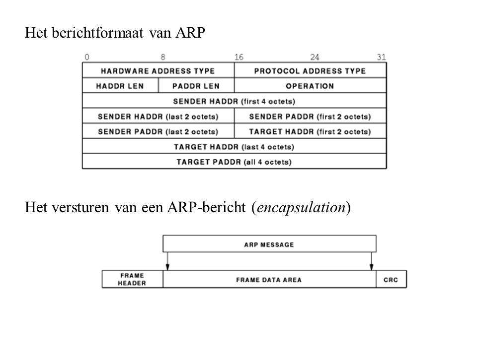 Het berichtformaat van ARP Het versturen van een ARP-bericht (encapsulation)