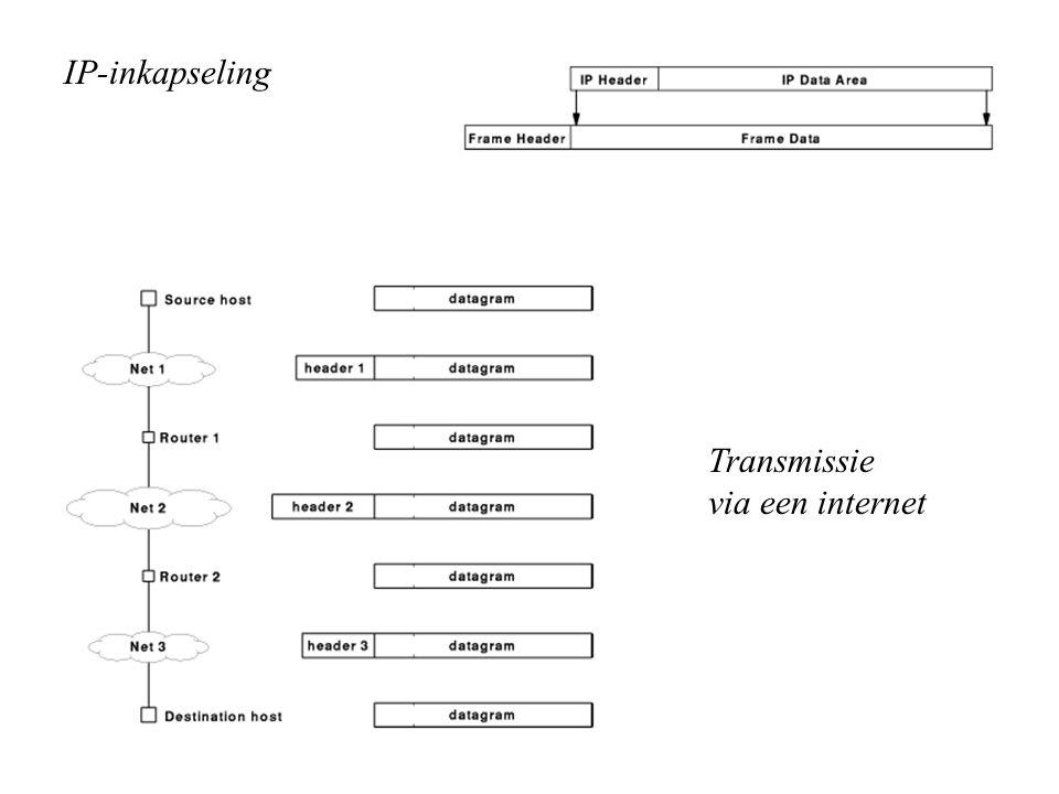 IP-inkapseling Transmissie via een internet