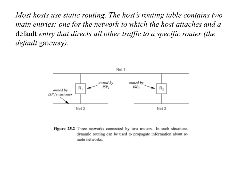 Most hosts use static routing. The host's routing table contains two main entries: one for the network to which the host attaches and a default entry