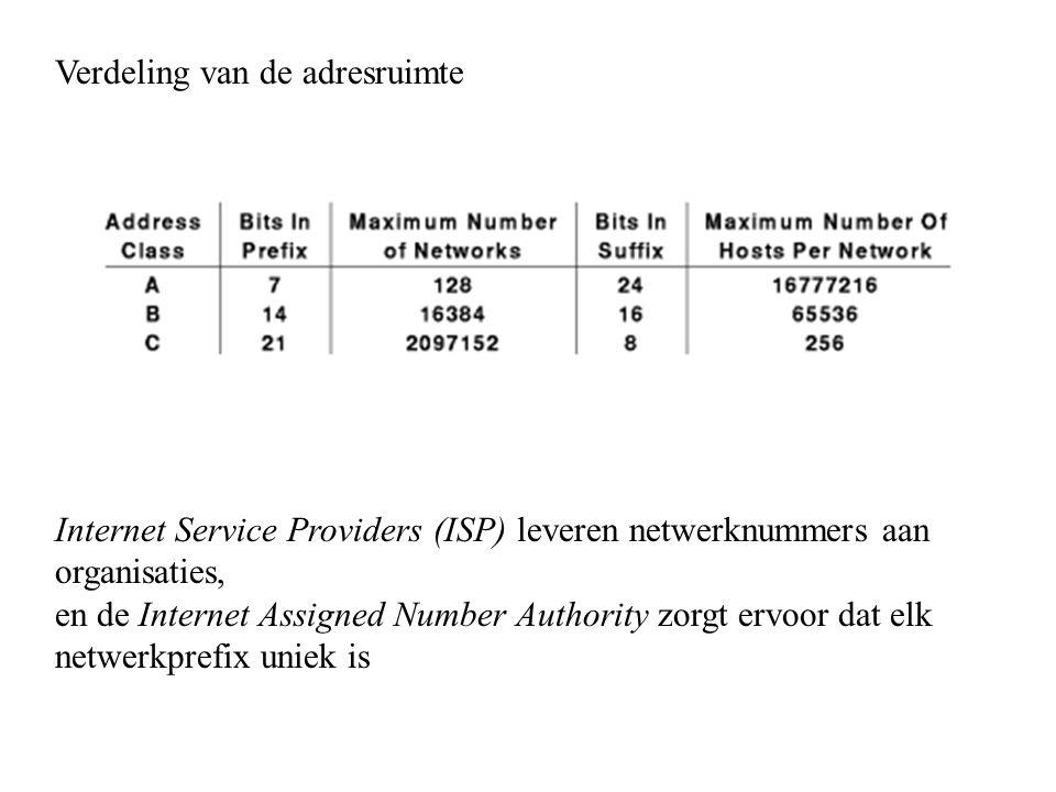 Verdeling van de adresruimte Internet Service Providers (ISP) leveren netwerknummers aan organisaties, en de Internet Assigned Number Authority zorgt
