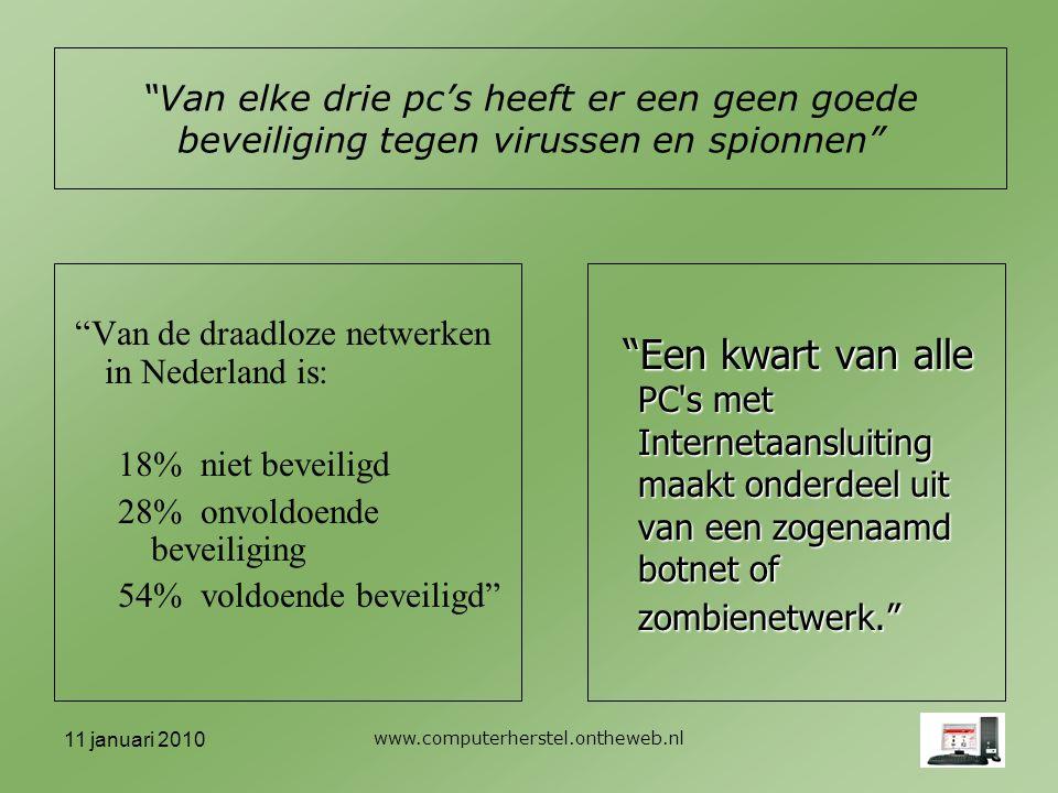 11 januari 2010 www.computerherstel.ontheweb.nl Van elke drie pc's heeft er een geen goede beveiliging tegen virussen en spionnen Van de draadloze netwerken in Nederland is: 18% niet beveiligd 28% onvoldoende beveiliging 54% voldoende beveiligd Een kwart van alle PC s met Internetaansluiting maakt onderdeel uit van een zogenaamd botnet of zombienetwerk. Een kwart van alle PC s met Internetaansluiting maakt onderdeel uit van een zogenaamd botnet of zombienetwerk.