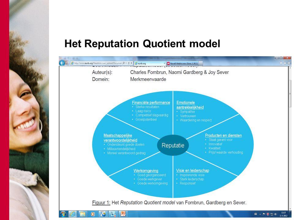 Het Reputation Quotient model
