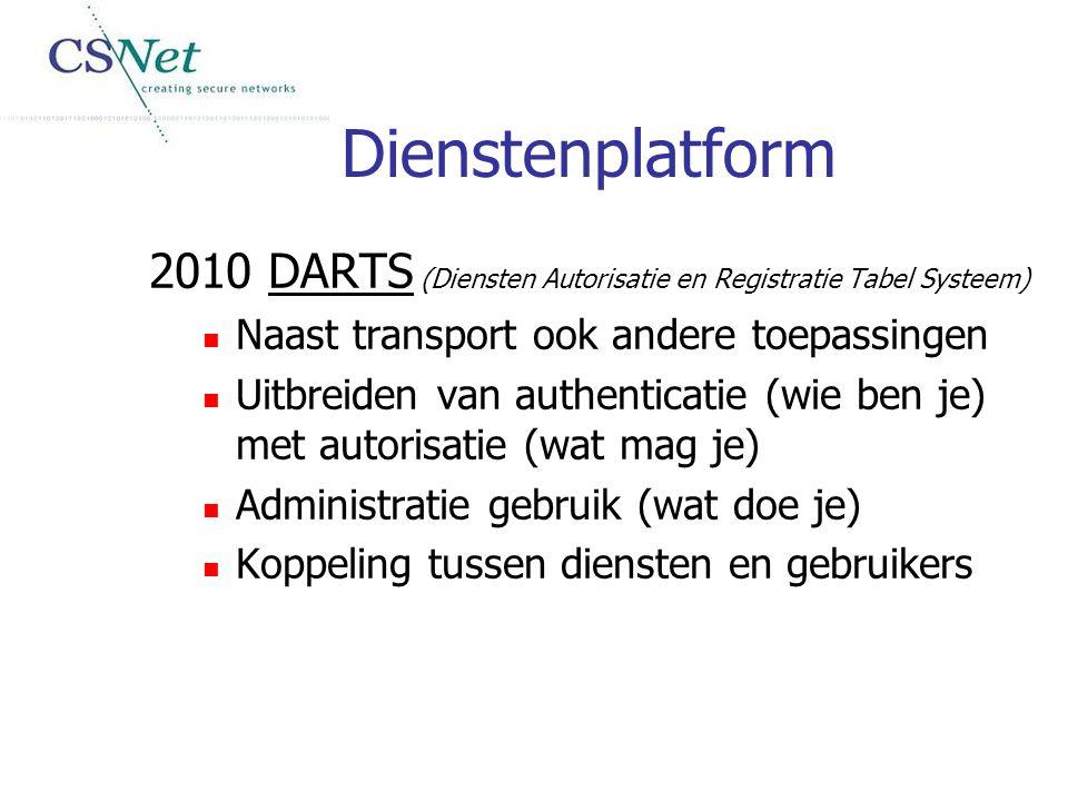 Dienstenplatform 2010 DARTS (Diensten Autorisatie en Registratie Tabel Systeem) Naast transport ook andere toepassingen Uitbreiden van authenticatie (
