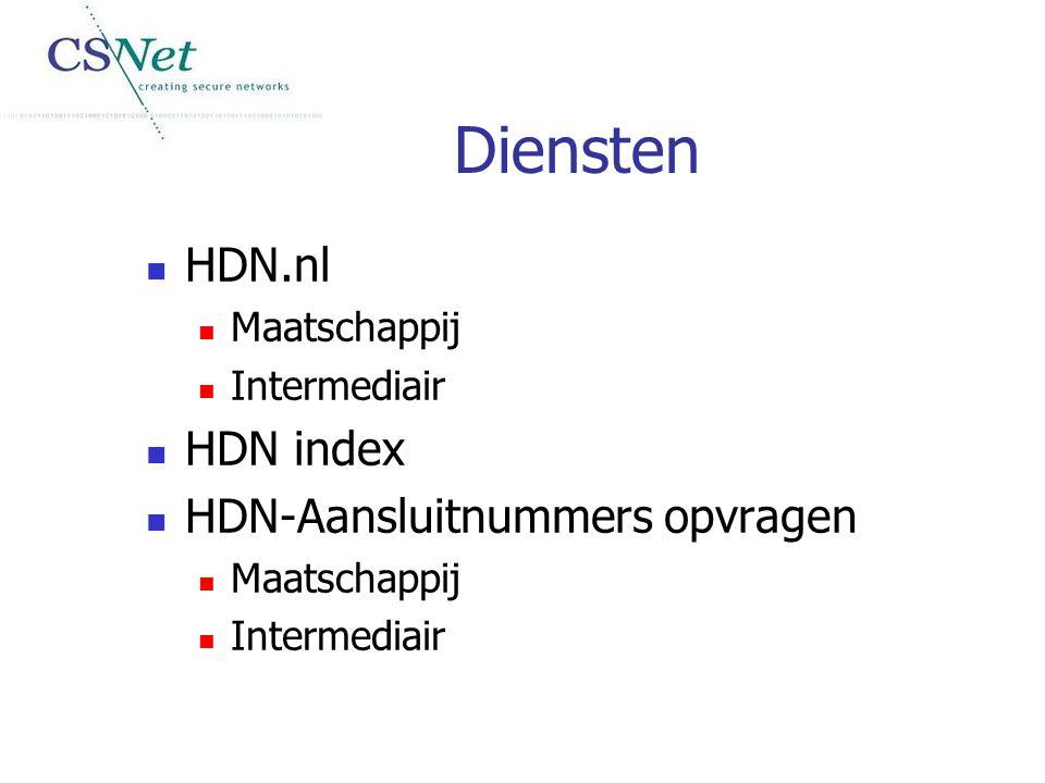 Diensten HDN.nl Maatschappij Intermediair HDN index HDN-Aansluitnummers opvragen Maatschappij Intermediair