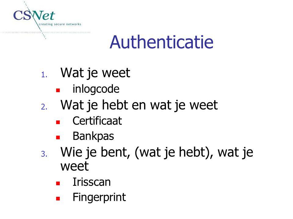 Authenticatie 1. Wat je weet inlogcode 2. Wat je hebt en wat je weet Certificaat Bankpas 3. Wie je bent, (wat je hebt), wat je weet Irisscan Fingerpri