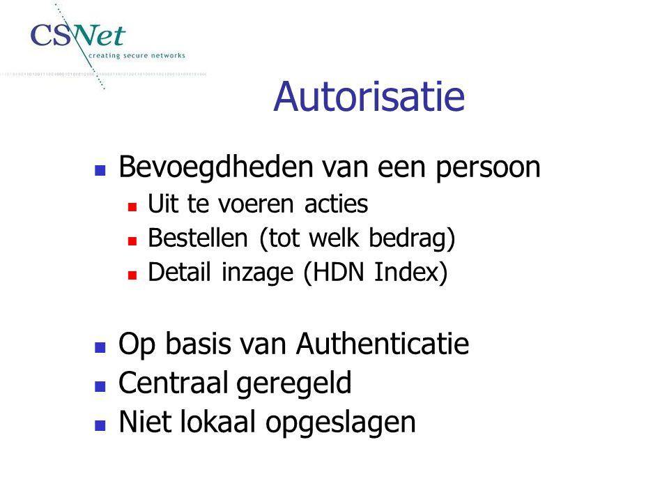 Autorisatie Bevoegdheden van een persoon Uit te voeren acties Bestellen (tot welk bedrag) Detail inzage (HDN Index) Op basis van Authenticatie Centraa