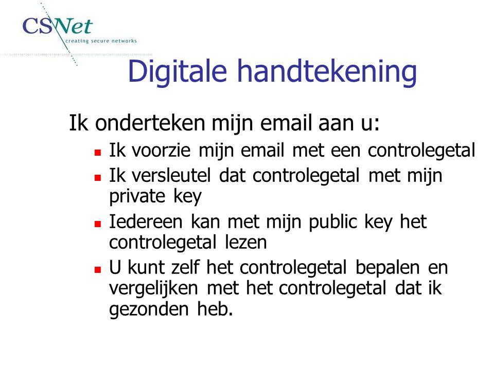 Digitale handtekening Ik onderteken mijn email aan u: Ik voorzie mijn email met een controlegetal Ik versleutel dat controlegetal met mijn private key