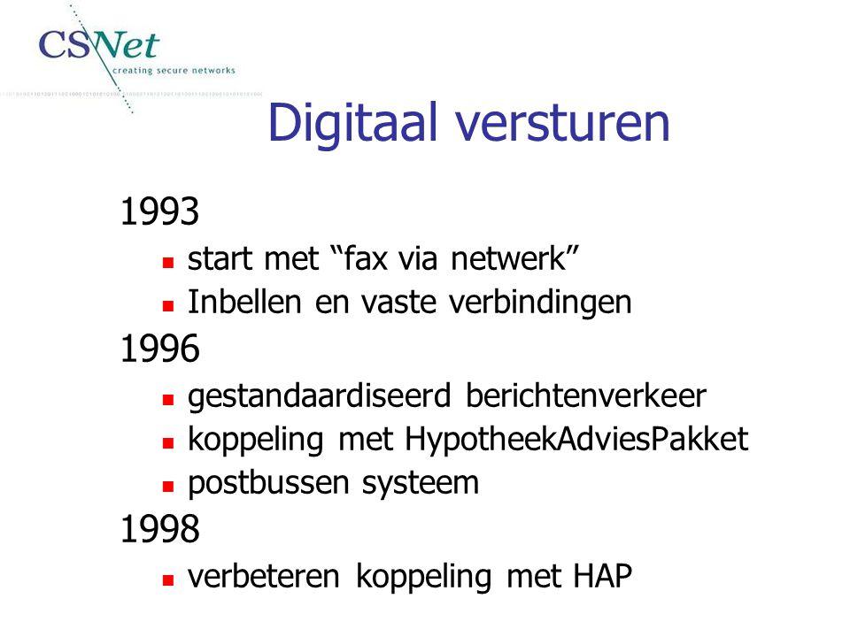 """Digitaal versturen 1993 start met """"fax via netwerk"""" Inbellen en vaste verbindingen 1996 gestandaardiseerd berichtenverkeer koppeling met HypotheekAdvi"""