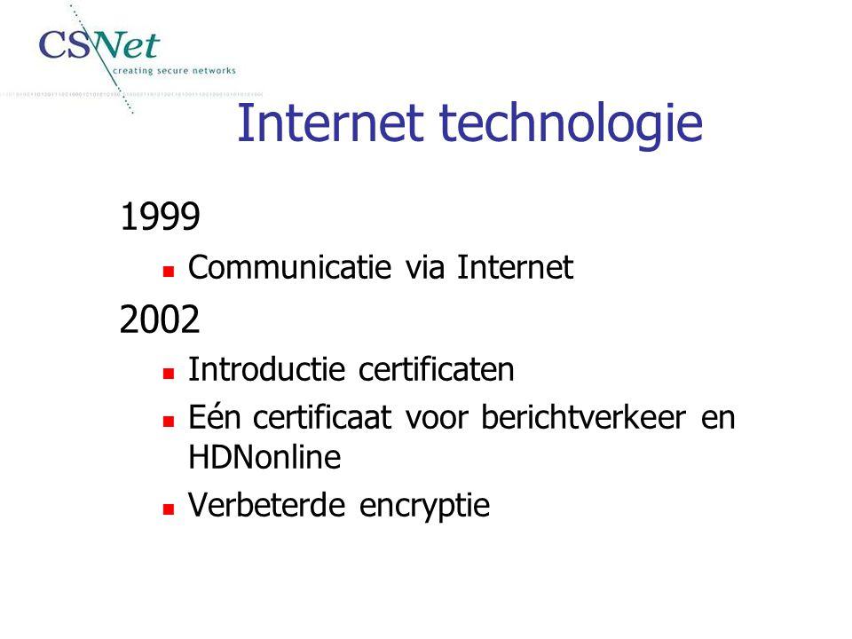 Internet technologie 1999 Communicatie via Internet 2002 Introductie certificaten Eén certificaat voor berichtverkeer en HDNonline Verbeterde encrypti