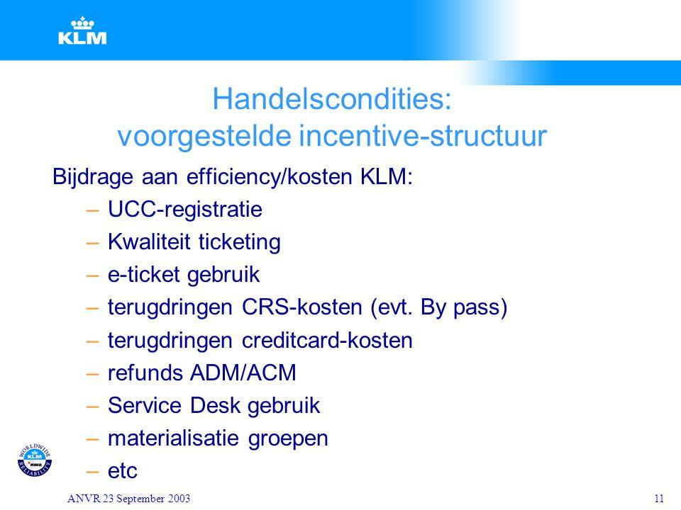 ANVR 23 September 200311 Handelscondities: voorgestelde incentive-structuur Bijdrage aan efficiency/kosten KLM: –UCC-registratie –Kwaliteit ticketing –e-ticket gebruik –terugdringen CRS-kosten (evt.