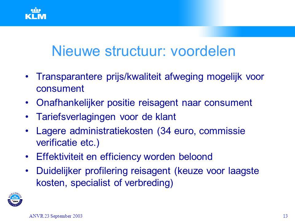 ANVR 23 September 200313 Nieuwe structuur: voordelen Transparantere prijs/kwaliteit afweging mogelijk voor consument Onafhankelijker positie reisagent