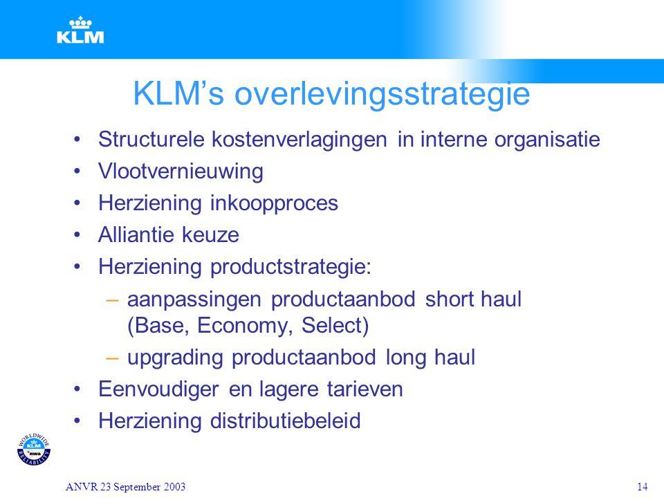 ANVR 23 September 200314 KLM's overlevingsstrategie Structurele kostenverlagingen in interne organisatie Vlootvernieuwing Herziening inkoopproces Alli