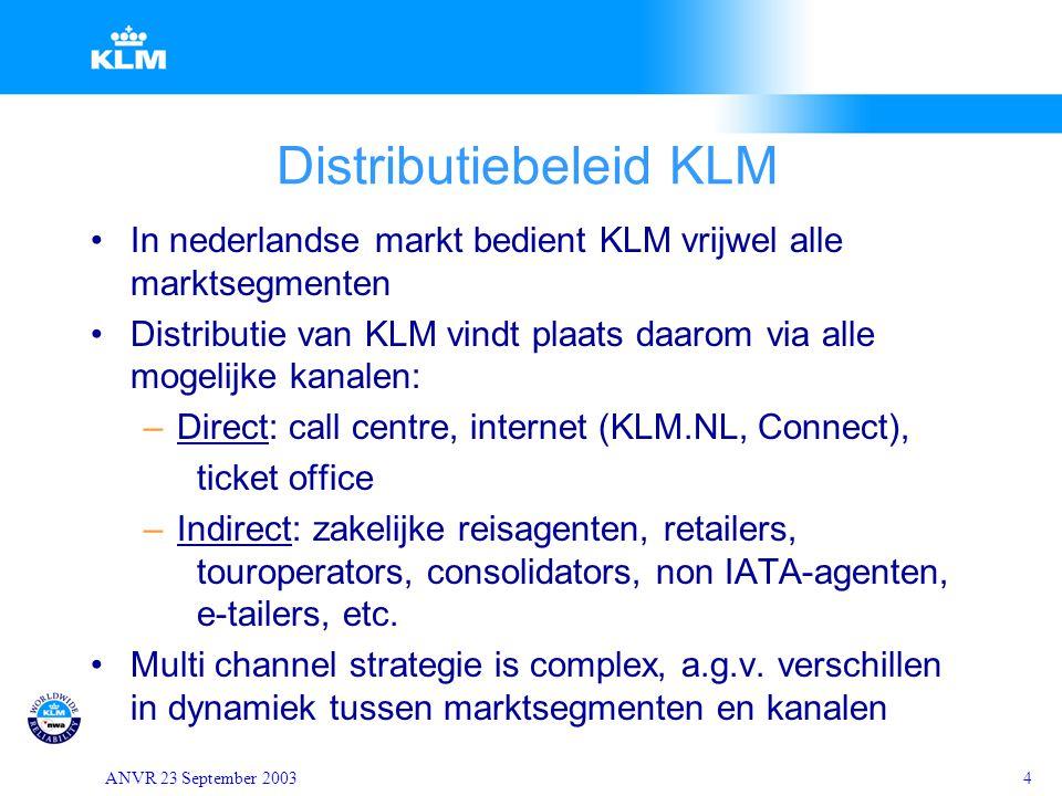 ANVR 23 September 20034 Distributiebeleid KLM In nederlandse markt bedient KLM vrijwel alle marktsegmenten Distributie van KLM vindt plaats daarom via alle mogelijke kanalen: –Direct: call centre, internet (KLM.NL, Connect), ticket office –Indirect: zakelijke reisagenten, retailers, touroperators, consolidators, non IATA-agenten, e-tailers, etc.