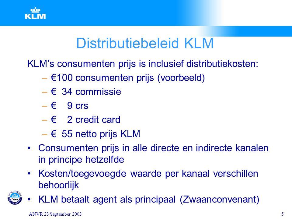 ANVR 23 September 20035 Distributiebeleid KLM KLM's consumenten prijs is inclusief distributiekosten: –€100 consumenten prijs (voorbeeld) –€ 34 commissie –€ 9 crs –€ 2 credit card –€ 55 netto prijs KLM Consumenten prijs in alle directe en indirecte kanalen in principe hetzelfde Kosten/toegevoegde waarde per kanaal verschillen behoorlijk KLM betaalt agent als principaal (Zwaanconvenant)