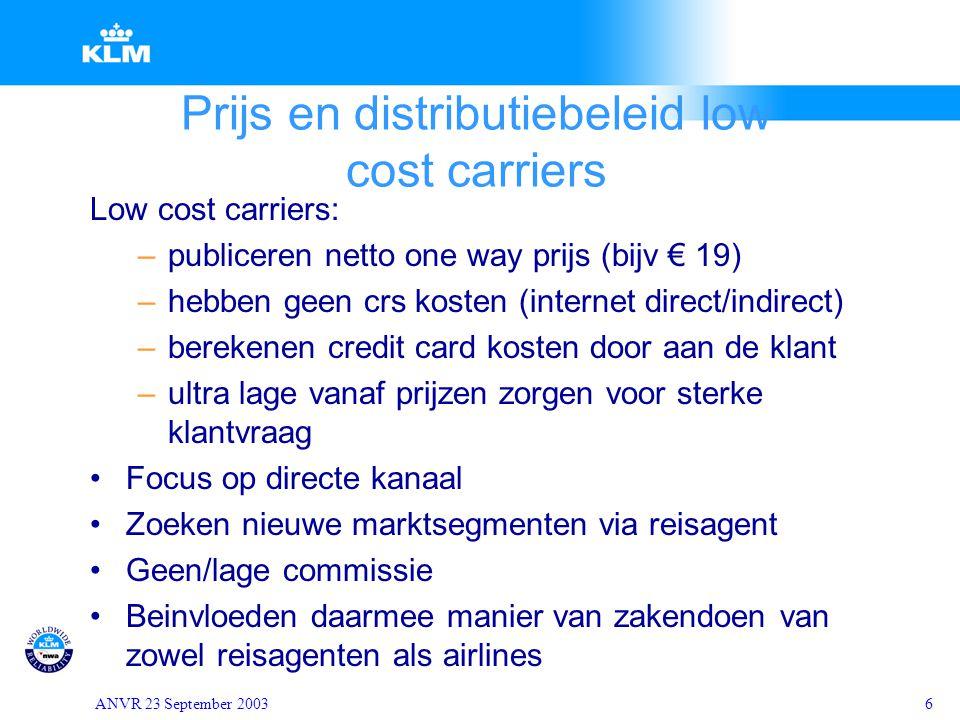ANVR 23 September 20036 Prijs en distributiebeleid low cost carriers Low cost carriers: –publiceren netto one way prijs (bijv € 19) –hebben geen crs k