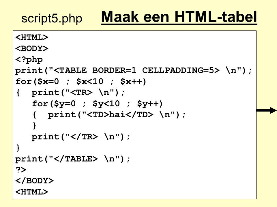 <?php print( \n ); for($x=0 ; $x<10 ; $x++) { print( \n ); for($y=0 ; $y<10 ; $y++) { print( hai \n ); } print( \n ); } print( \n ); ?> script5.php Maak een HTML-tabel