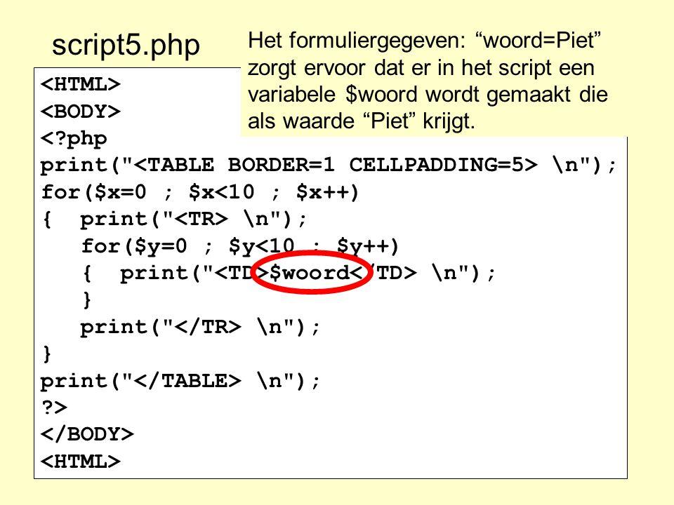 <?php print( \n ); for($x=0 ; $x<10 ; $x++) { print( \n ); for($y=0 ; $y<10 ; $y++) { print( $woord \n ); } print( \n ); } print( \n ); ?> script5.php Het formuliergegeven: woord=Piet zorgt ervoor dat er in het script een variabele $woord wordt gemaakt die als waarde Piet krijgt.