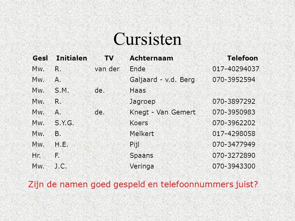 Cursisten Zijn de namen goed gespeld en telefoonnummers juist? GeslInitialenTVAchternaamTelefoon Mw.R.van derEnde017-40294037 Mw.A.Galjaard - v.d. Ber