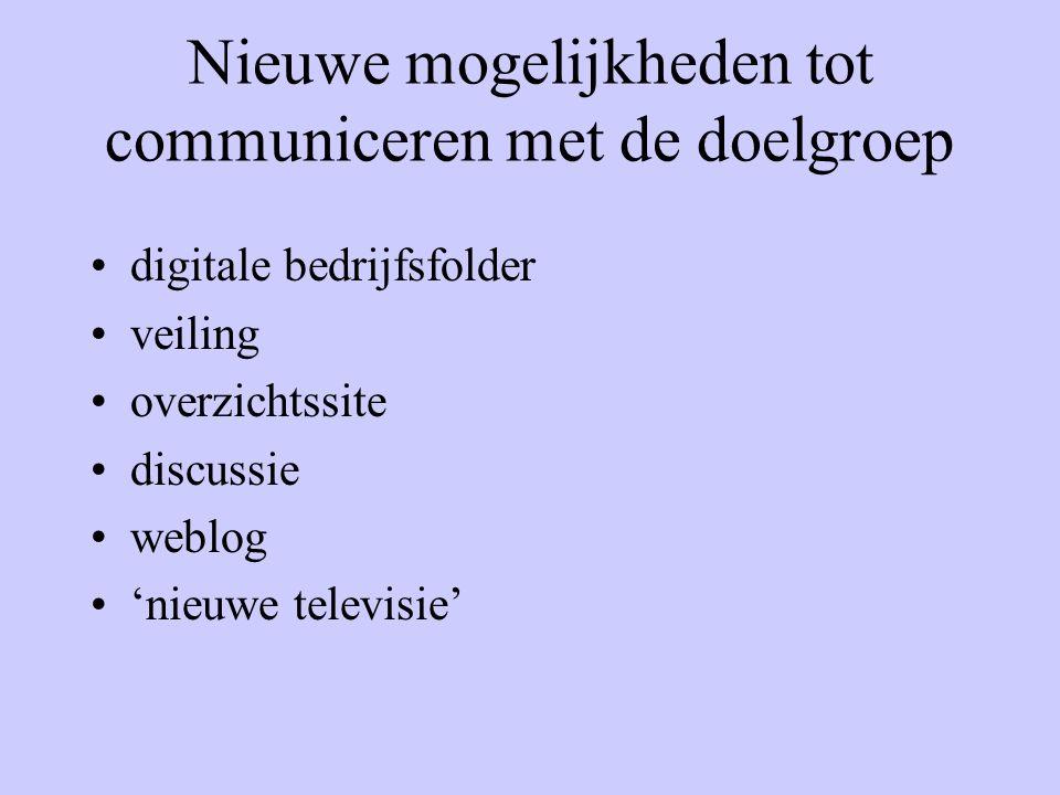 Nieuwe mogelijkheden tot communiceren met de doelgroep digitale bedrijfsfolder veiling overzichtssite discussie weblog 'nieuwe televisie'