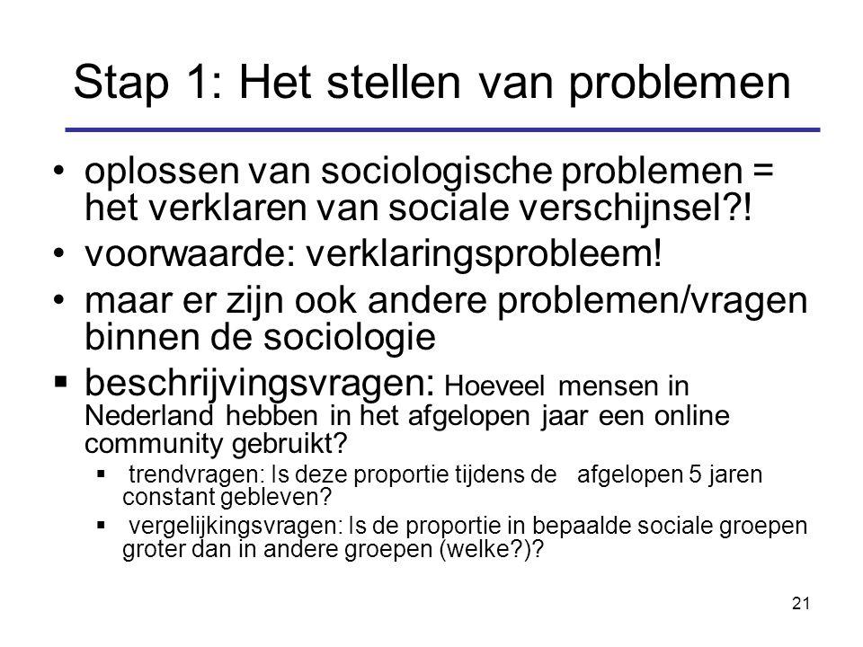 21 Stap 1: Het stellen van problemen oplossen van sociologische problemen = het verklaren van sociale verschijnsel .