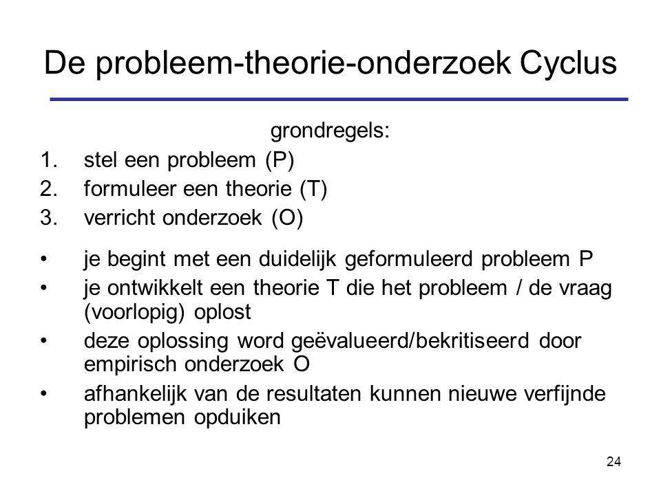 24 De probleem-theorie-onderzoek Cyclus grondregels: 1.stel een probleem (P) 2.formuleer een theorie (T) 3.verricht onderzoek (O) je begint met een duidelijk geformuleerd probleem P je ontwikkelt een theorie T die het probleem / de vraag (voorlopig) oplost deze oplossing word geëvalueerd/bekritiseerd door empirisch onderzoek O afhankelijk van de resultaten kunnen nieuwe verfijnde problemen opduiken