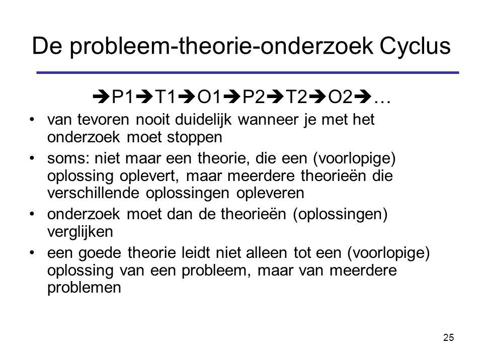 25 De probleem-theorie-onderzoek Cyclus  P1  T1  O1  P2  T2  O2  … van tevoren nooit duidelijk wanneer je met het onderzoek moet stoppen soms: niet maar een theorie, die een (voorlopige) oplossing oplevert, maar meerdere theorieën die verschillende oplossingen opleveren onderzoek moet dan de theorieën (oplossingen) verglijken een goede theorie leidt niet alleen tot een (voorlopige) oplossing van een probleem, maar van meerdere problemen