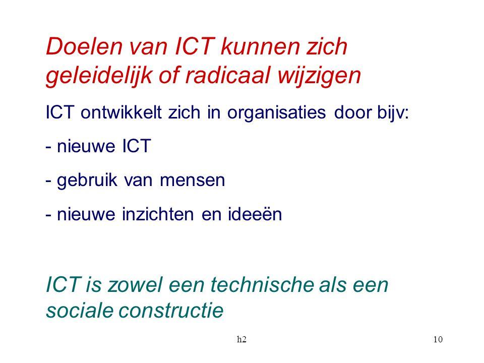 10 Doelen van ICT kunnen zich geleidelijk of radicaal wijzigen ICT ontwikkelt zich in organisaties door bijv: - nieuwe ICT - gebruik van mensen - nieu