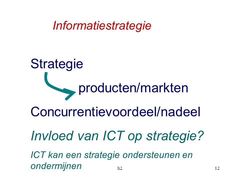 h212 Informatiestrategie Strategie producten/markten Concurrentievoordeel/nadeel Invloed van ICT op strategie? ICT kan een strategie ondersteunen en o
