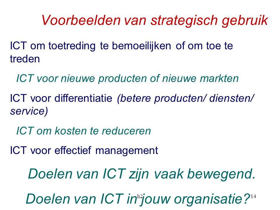 h214 Voorbeelden van strategisch gebruik ICT om toetreding te bemoeilijken of om toe te treden ICT voor nieuwe producten of nieuwe markten ICT voor di