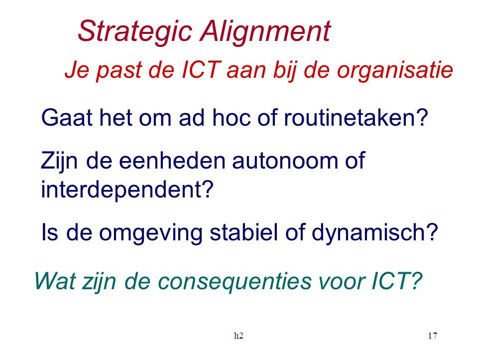 h217 Strategic Alignment Je past de ICT aan bij de organisatie Gaat het om ad hoc of routinetaken? Zijn de eenheden autonoom of interdependent? Is de