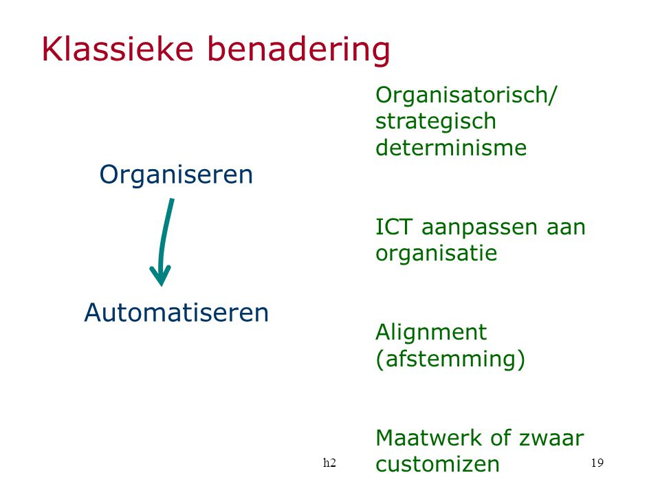h219 Klassieke benadering Organiseren Automatiseren Organisatorisch/ strategisch determinisme ICT aanpassen aan organisatie Alignment (afstemming) Maa