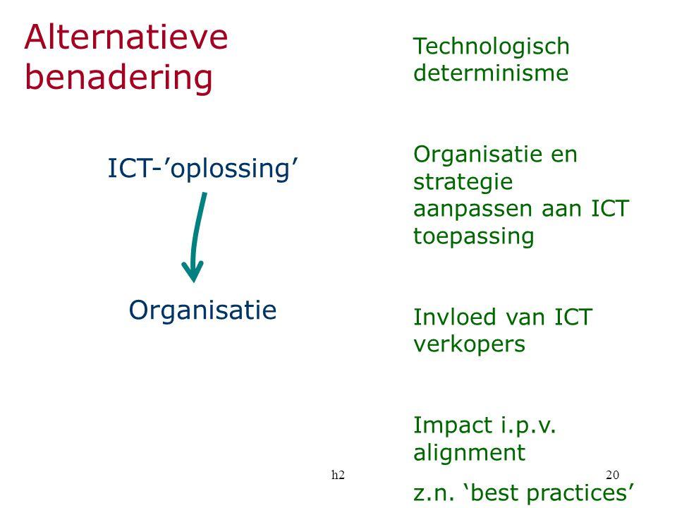 h220 Alternatieve benadering ICT-'oplossing' Organisatie Technologisch determinisme Organisatie en strategie aanpassen aan ICT toepassing Invloed van