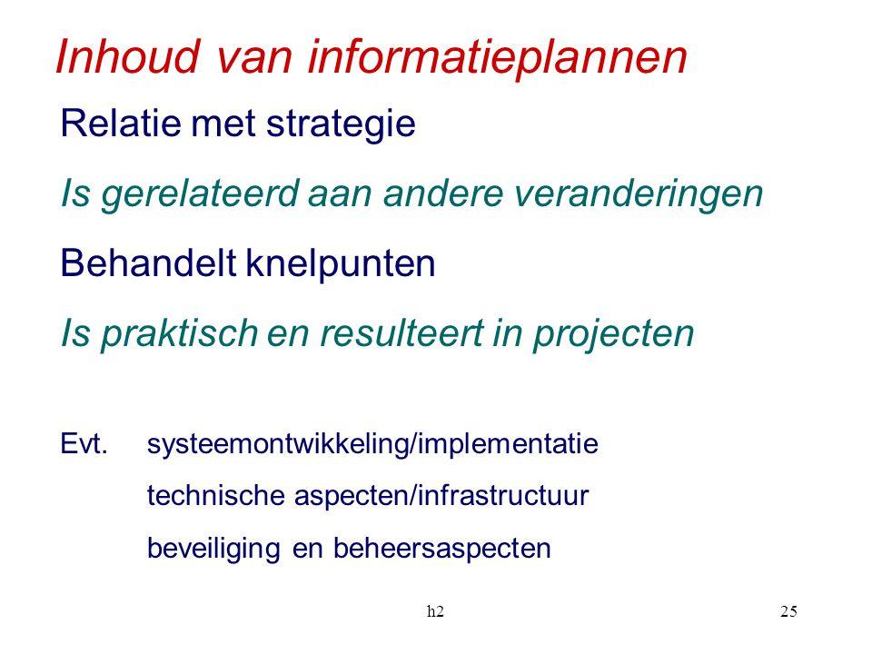 h225 Inhoud van informatieplannen Relatie met strategie Is gerelateerd aan andere veranderingen Behandelt knelpunten Is praktisch en resulteert in pro