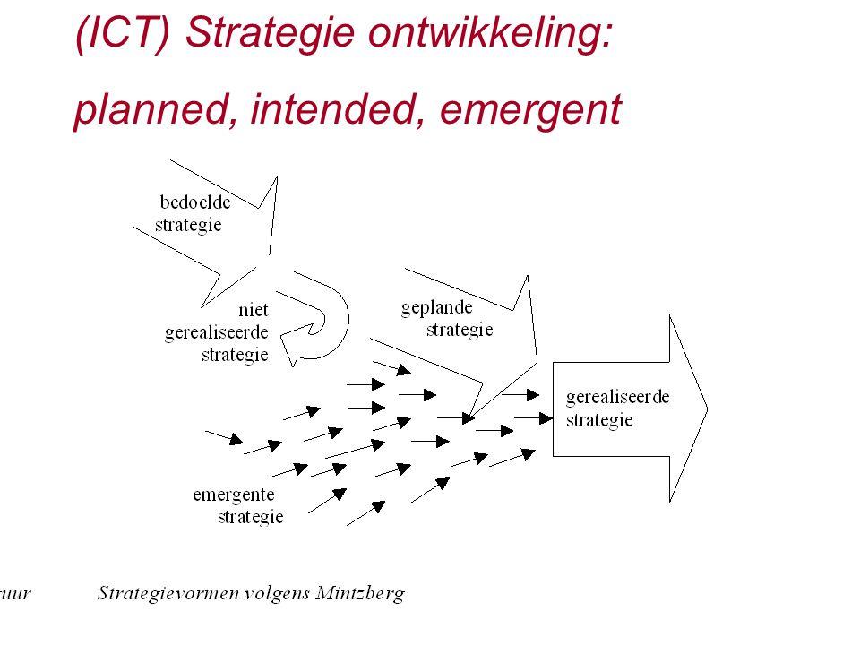 h231 (ICT) Strategie ontwikkeling: planned, intended, emergent
