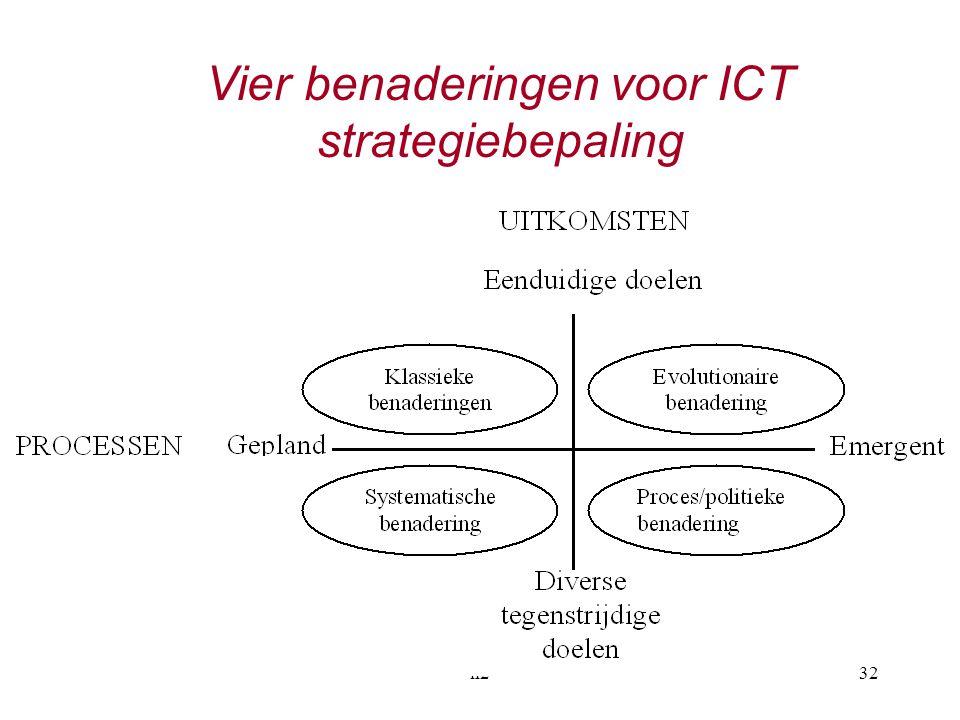 h232 Vier benaderingen voor ICT strategiebepaling