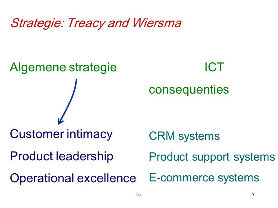 h26 Value disciplines van Treacy en Wiersma Customer intimacy Relatie met klant uitbuiten.
