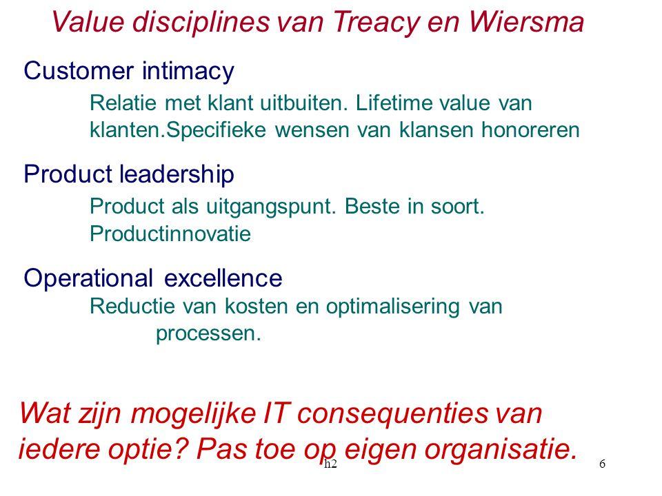 h26 Value disciplines van Treacy en Wiersma Customer intimacy Relatie met klant uitbuiten. Lifetime value van klanten.Specifieke wensen van klansen ho