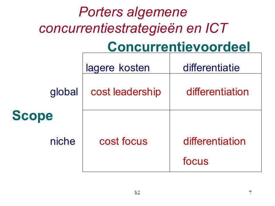 h28 Voorbeelden van strategisch gebruik ICT om toetreding te bemoeilijken of om toe te treden ICT voor nieuwe producten of nieuwe markten ICT voor differentiatie (betere producten/diensten/service) ICT om kosten te reduceren ICT voor effectief management Doelen van ICT zijn vaak bewegend