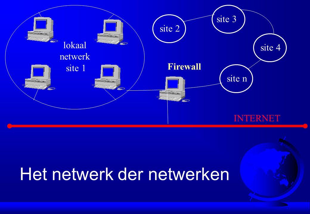 lokaal netwerk site 1 site 2 site 3 site 4 site n Firewall Het netwerk der netwerken INTERNET