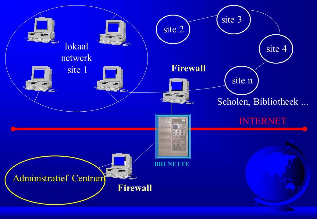 lokaal netwerk site 1 site 2 site 3 site 4 site n Firewall BRUNETTE Administratief Centrum Firewall INTERNET Scholen, Bibliotheek...