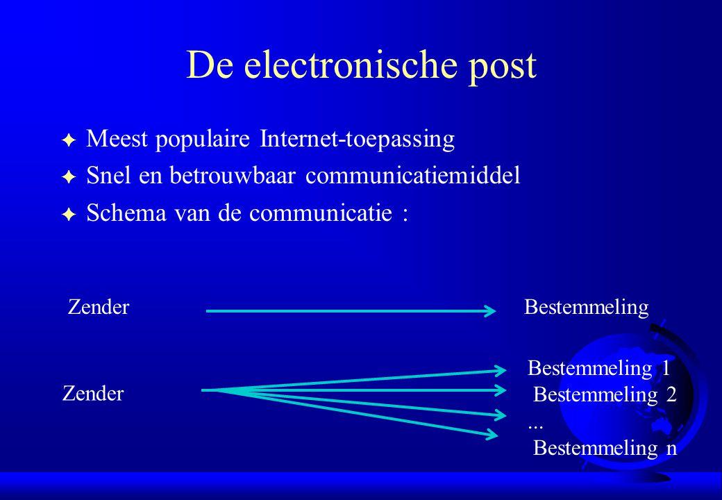 De electronische post F Meest populaire Internet-toepassing F Snel en betrouwbaar communicatiemiddel F Schema van de communicatie : ZenderBestemmeling