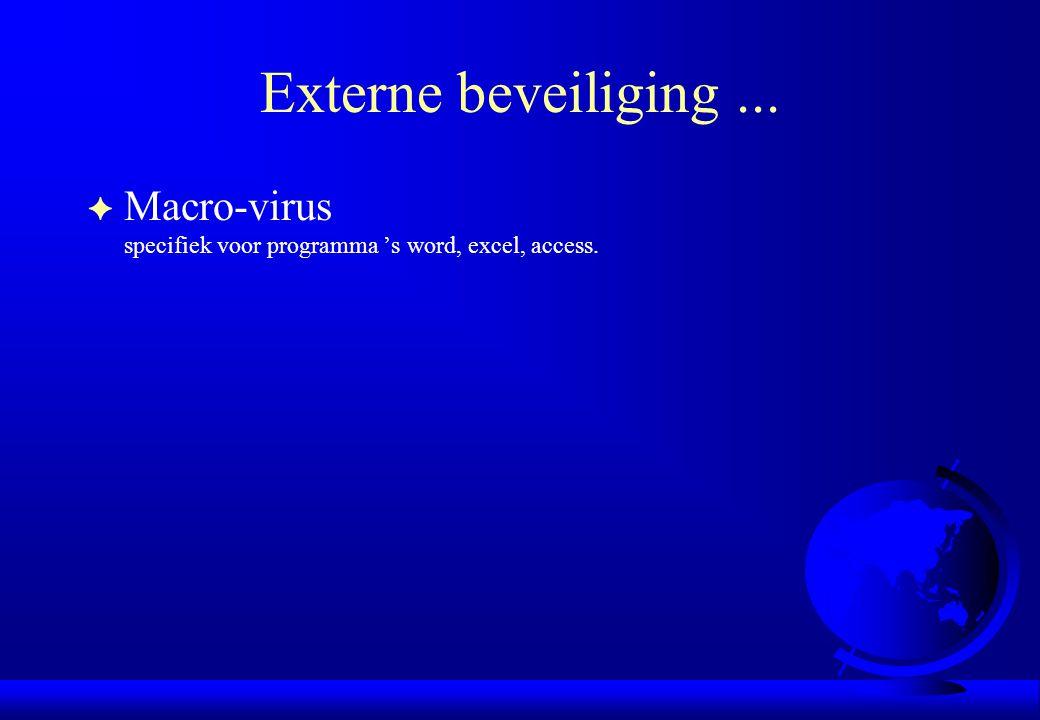 Externe beveiliging... F Macro-virus specifiek voor programma 's word, excel, access.