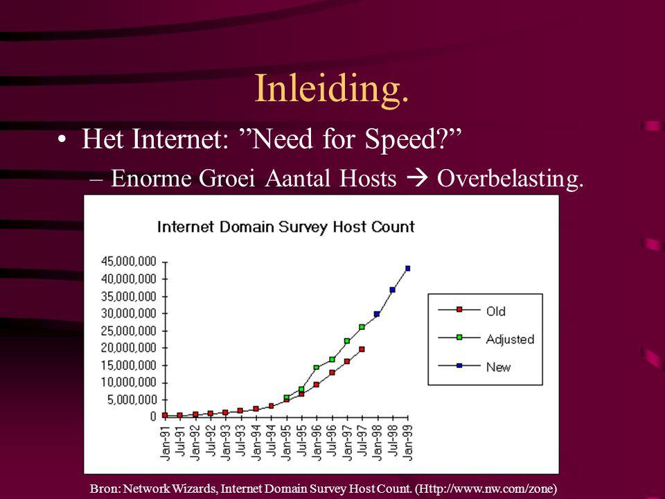 Inleiding.Het Internet: Need for Speed? Nieuwe Internet Applicaties: –Telecommuting.