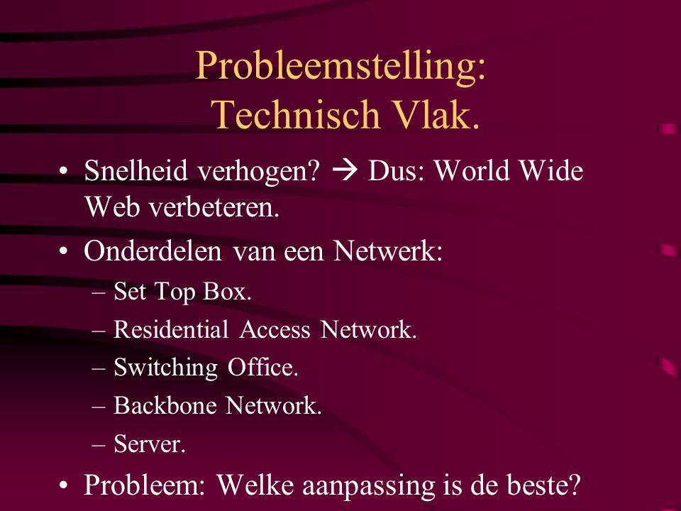 Snelle Toegang via CATV- Netwerken: Inleiding. Netwerktopologie van Bestaand CATV-Netwerk.
