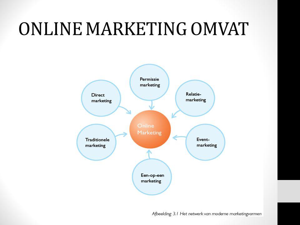 ONLINE MARKETING OMVAT