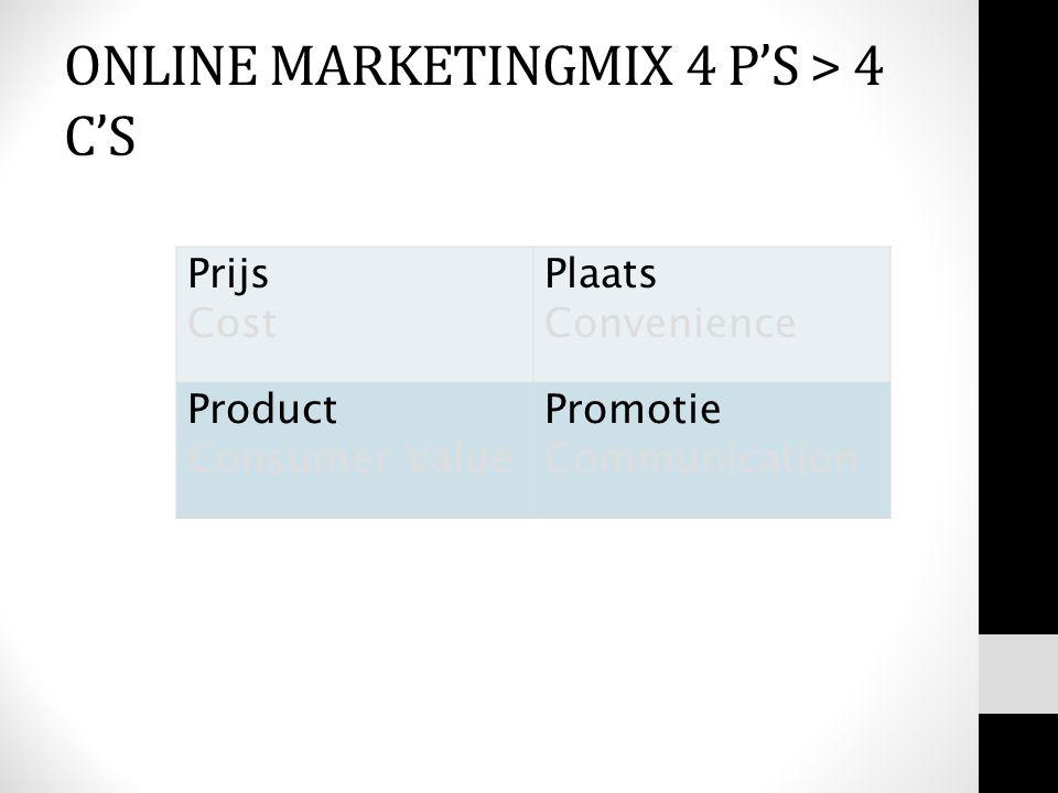 Prijs Cost Plaats Convenience Product Consumer Value Promotie Communication ONLINE MARKETINGMIX 4 P'S > 4 C'S