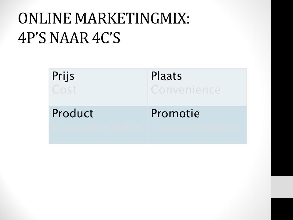ONLINE MARKETINGMIX: 4P'S NAAR 4C'S Prijs Cost Plaats Convenience Product Consumer Value Promotie Communication