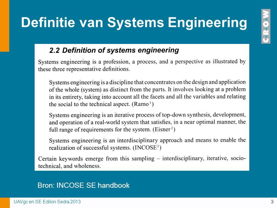 UAVgc en SE Edilon Sedra 20134 Systems Engineering processen Bron: internet Bron: Defensie Bron: CROW Enkele voorbeelden van SE modellen van het technisch proces Bron: internet Bron: Leidraad SE