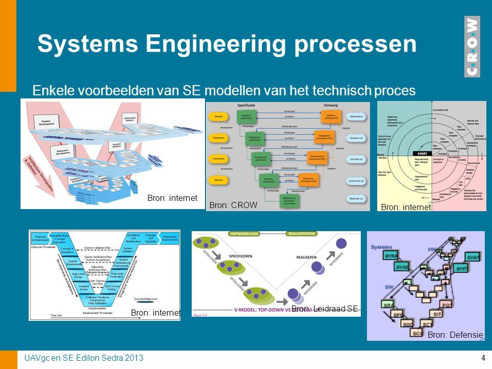 UAVgc en SE Edilon Sedra 20134 Systems Engineering processen Bron: internet Bron: Defensie Bron: CROW Enkele voorbeelden van SE modellen van het techn